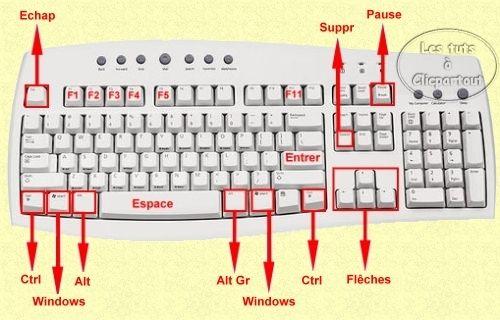 <span>Raccourci <b class=sec>clavier</b> pour faire <b class=sec>le</b> signe dièse (#) <b class=sec>sur</b> PC</span>